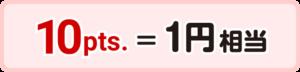 ポイント交換レート