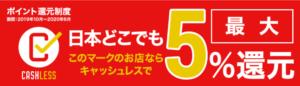 楽天カード(5%還元)