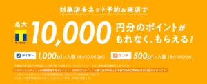 GoToEat(食べログ)