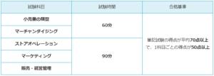 リテールマーケティング(販売士)2級試験